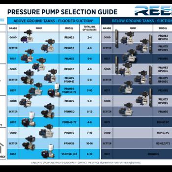 REEFE Pressure Pump Chart - Generic
